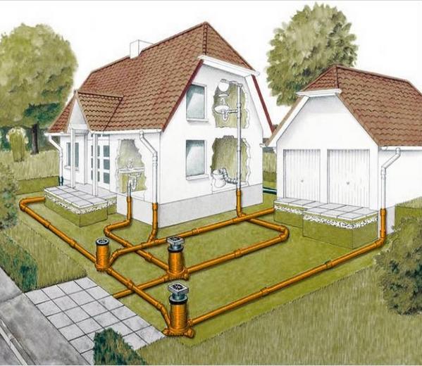 Проектирование канализации2